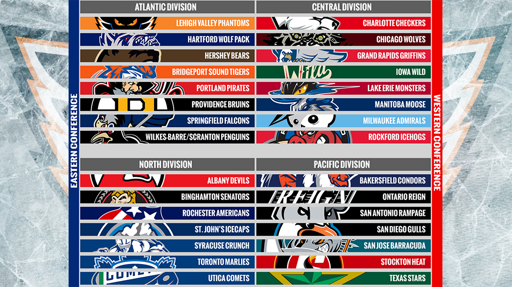 Ahl Board Of Governors Approves Division Alignment For