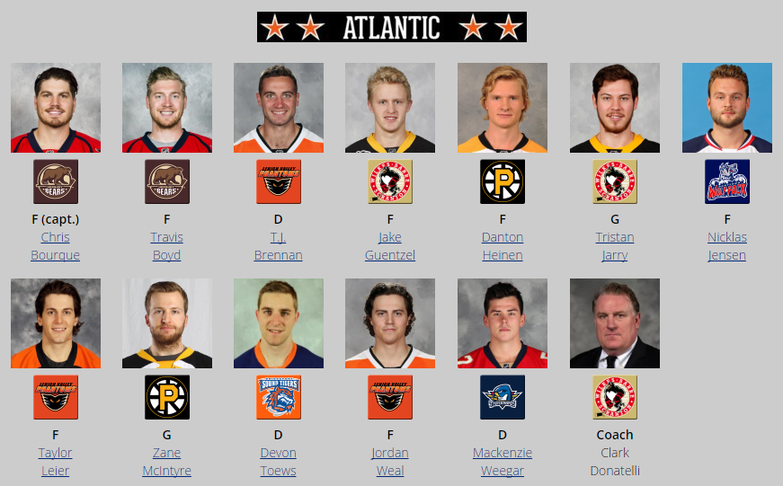 Atlantic Division All-Star Roster