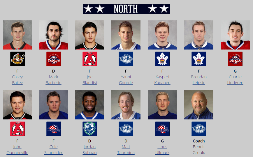 North Division All-Star Roster