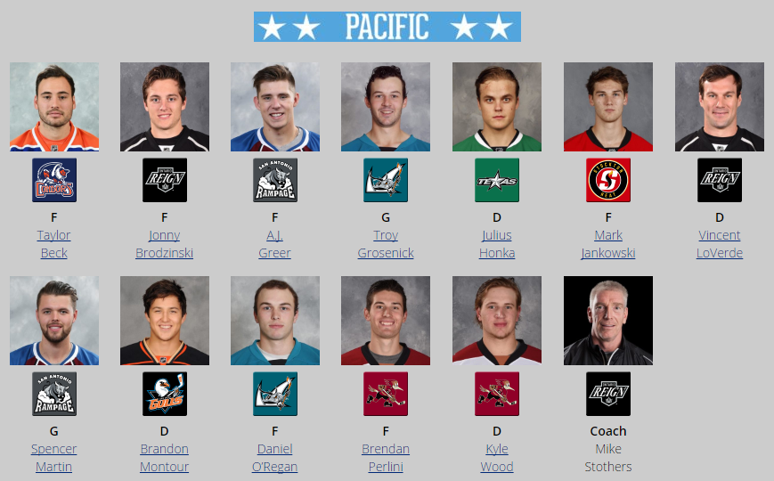 Pacific Division All-Star Roster