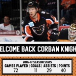 Corban Knight Re-Signs 1410x738