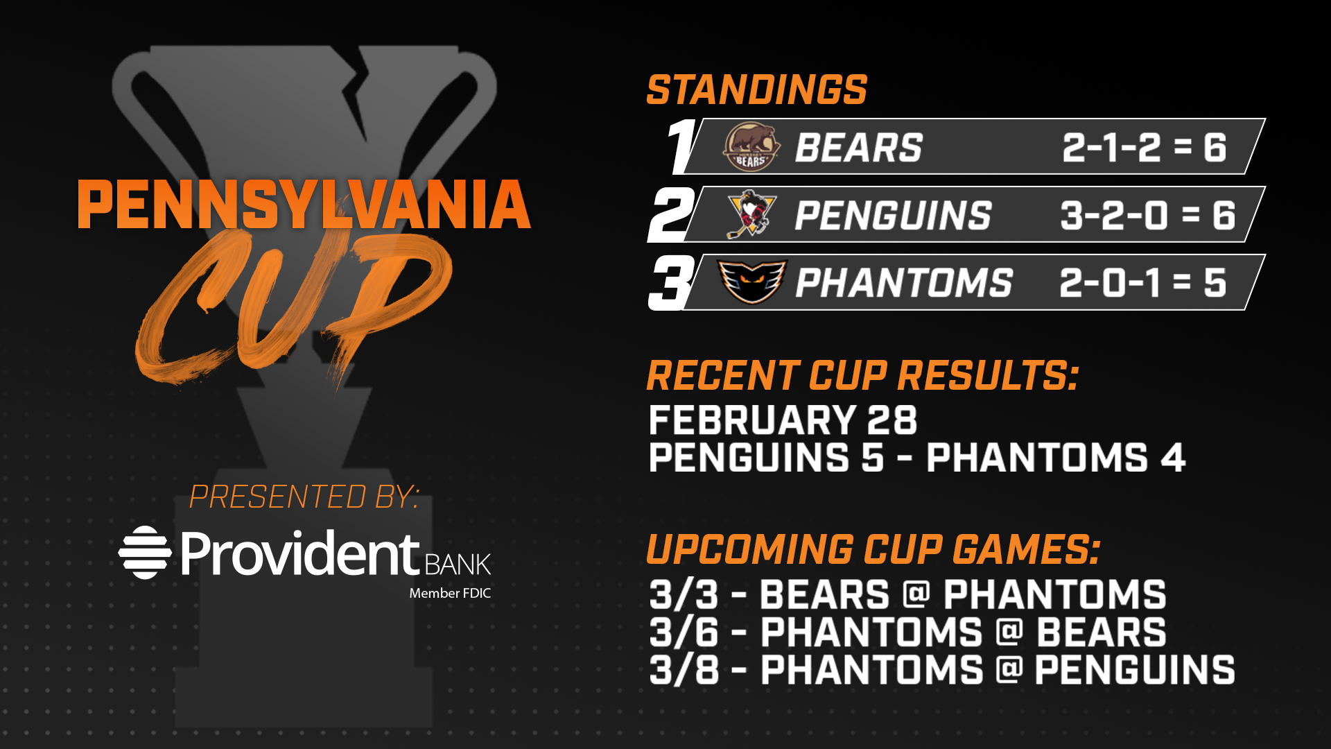 Pennsylvania Cup presented by Provident Bank